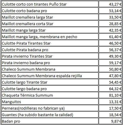 PRECIOS DE ROPA 2014-2015